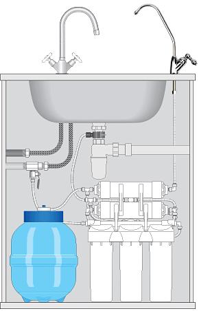 Принципиальная схема подключения фильтра Praktic Osmos OU510