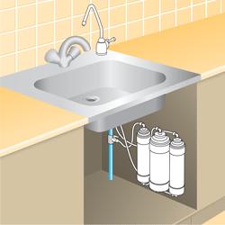 Принципиальная схема подключения фильтра Econic Osmos Stream OD320