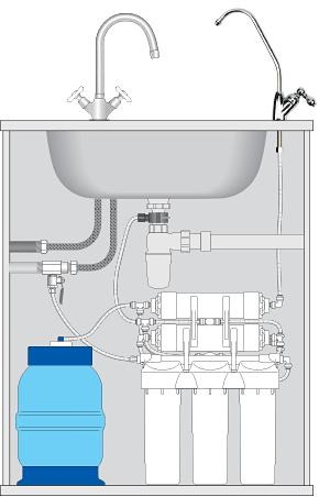 Принципиальная схема подключения фильтра Praktic Osmos OU500