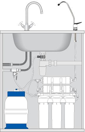 Принципиальная схема подключения фильтра Praktic Osmos OU400