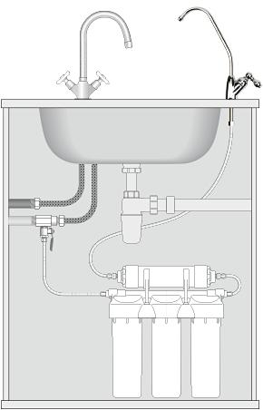 Принципиальная схема подключения фильтра Praktic EU310
