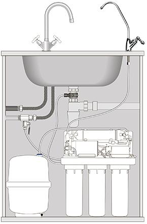 Принципиальная схема подключения фильтра Start Osmos OU580